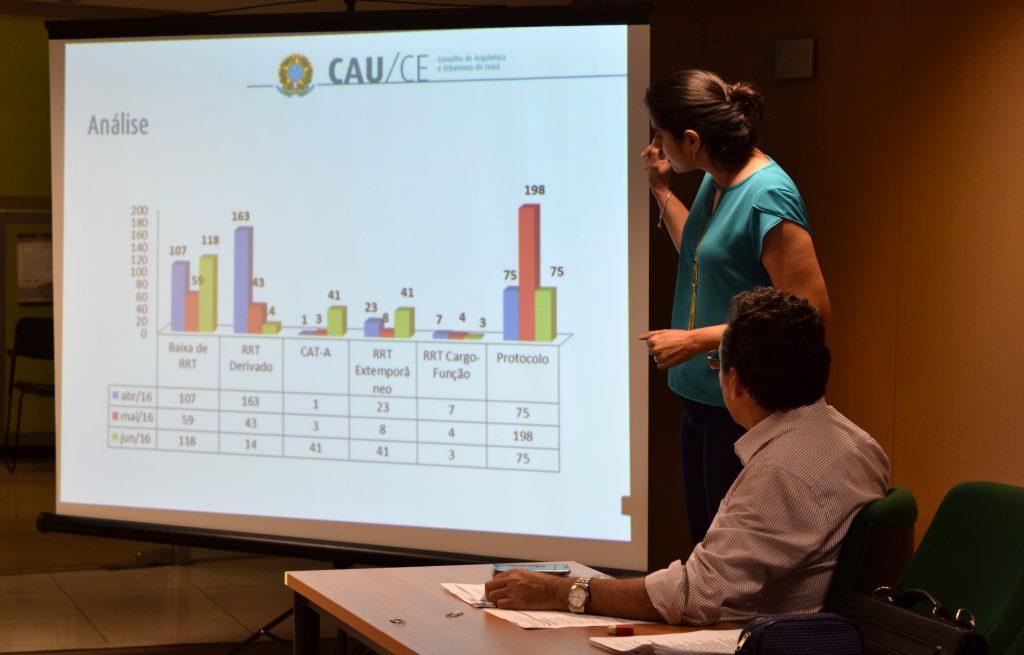 Juliana Gurgel, gerente técnica e de fiscalização, apresenta relatório